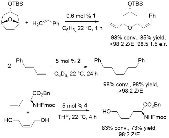 Z Selective Metathesis New Catalysts New Opportunities Ximo